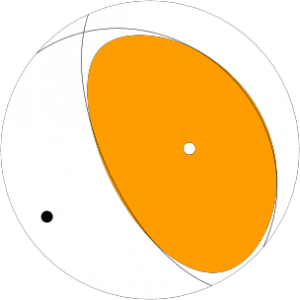 NEIC focal mechanism